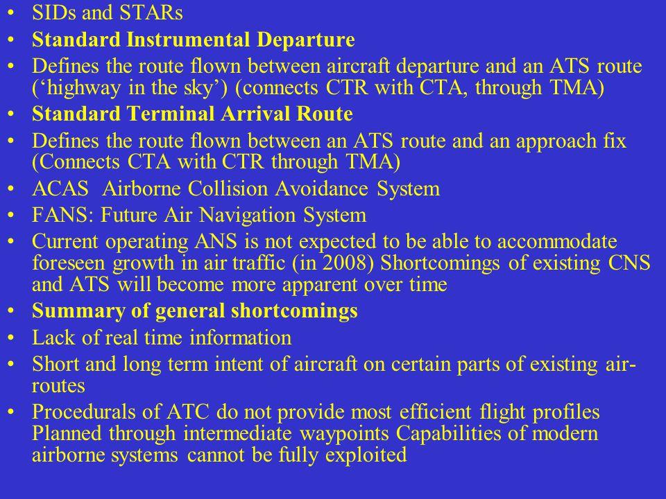 SIDs and STARs Standard Instrumental Departure.