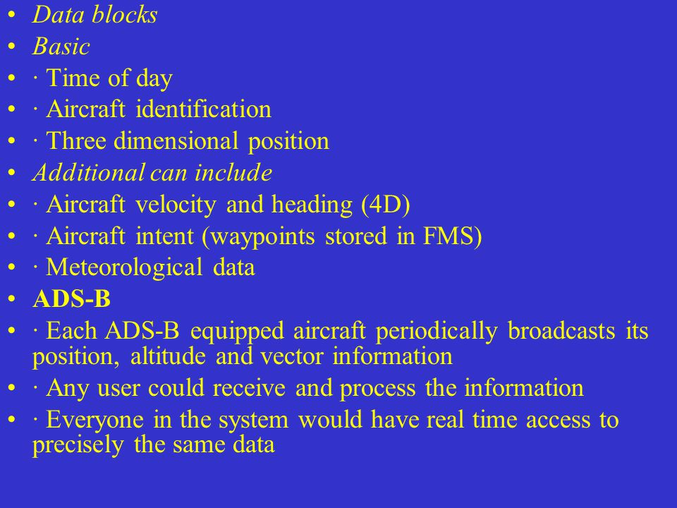 Data blocks Basic. · Time of day. · Aircraft identification. · Three dimensional position. Additional can include.
