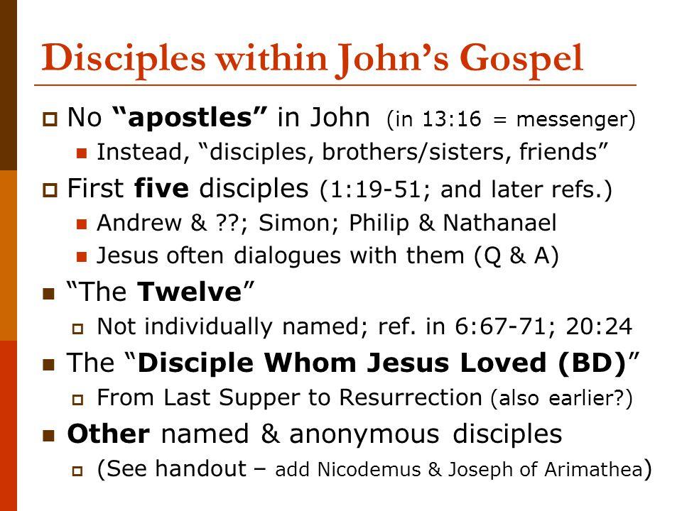Disciples within John's Gospel