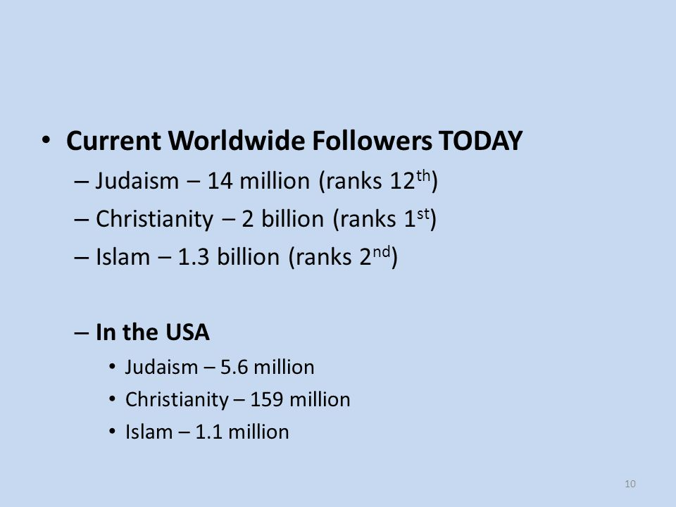 Current Worldwide Followers TODAY