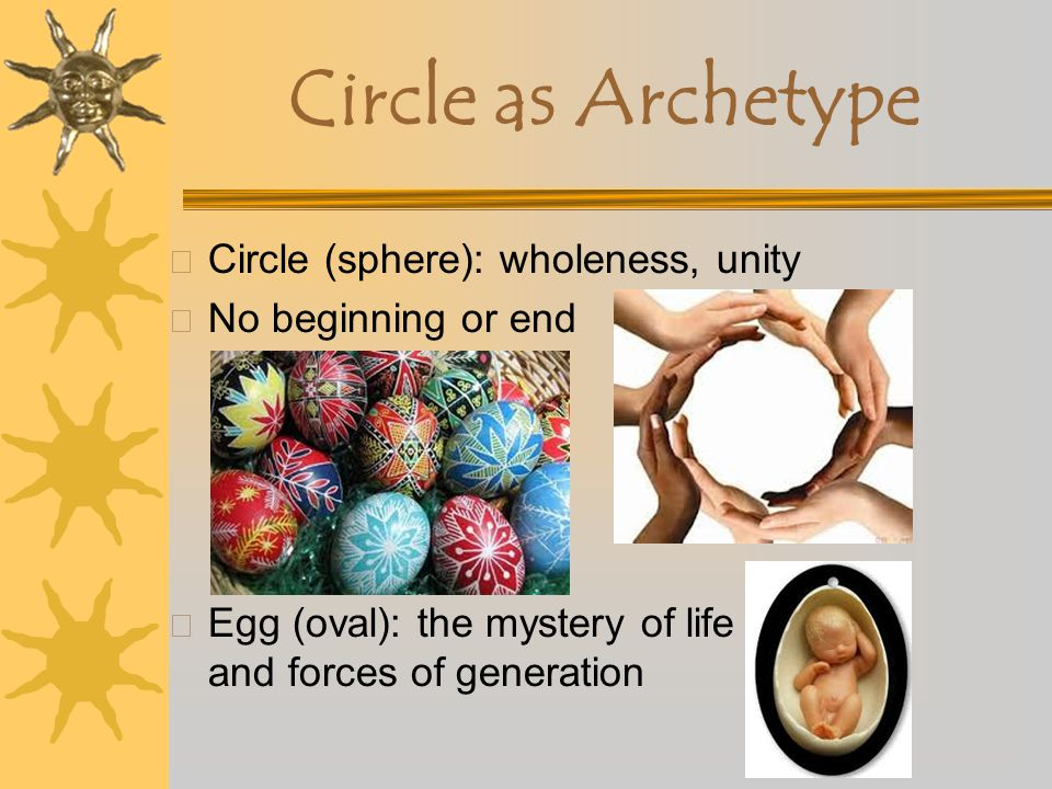 Circle as Archetype Circle (sphere): wholeness, unity