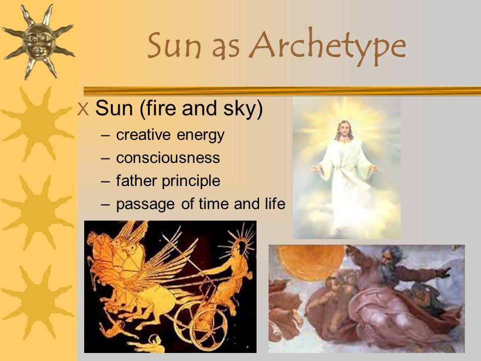 Sun as Archetype Sun (fire and sky) creative energy consciousness
