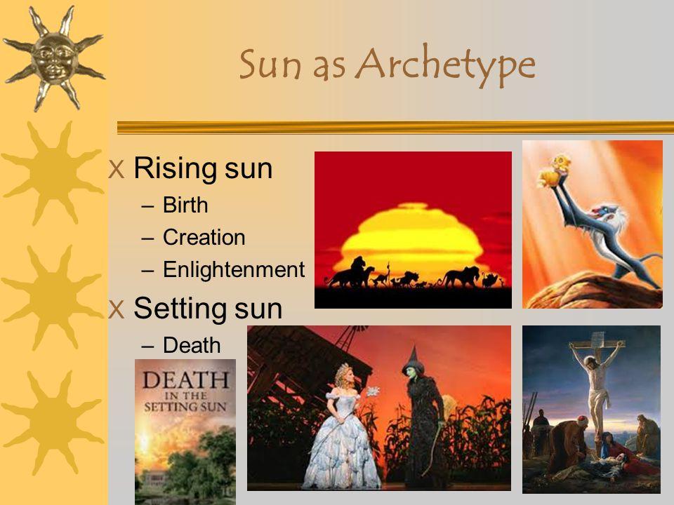 Sun as Archetype Rising sun Setting sun Birth Creation Enlightenment