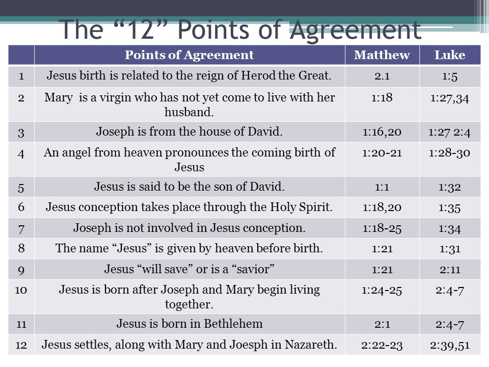 The 12 Points of Agreement