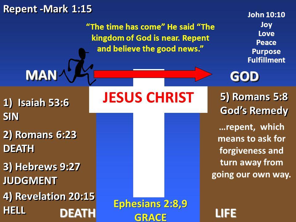 JESUS CHRIST MAN GOD DEATH LIFE Repent -Mark 1:15 5) Romans 5:8