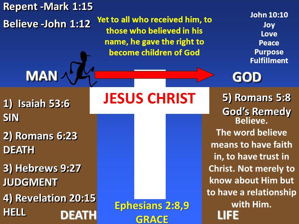 JESUS CHRIST MAN GOD DEATH LIFE Repent -Mark 1:15 Believe -John 1:12
