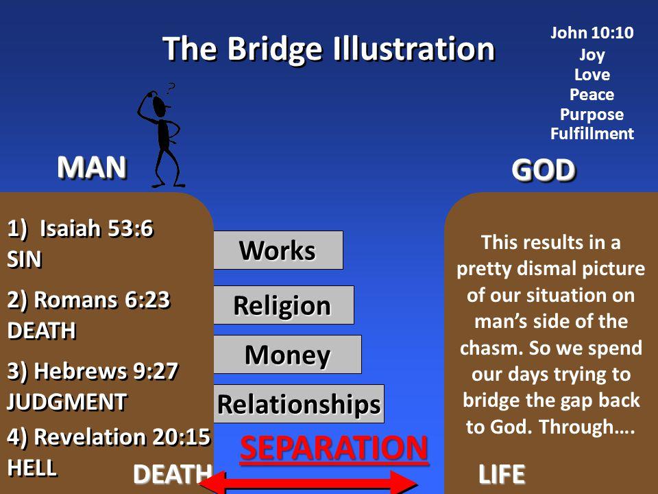 The Bridge Illustration