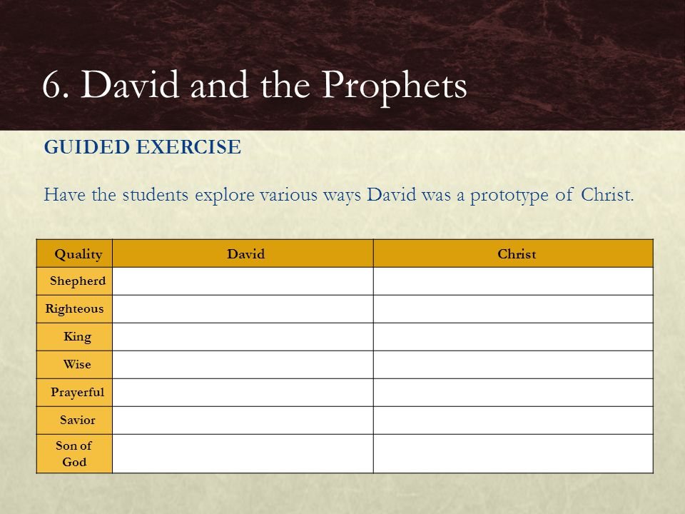 6. David and the Prophets GUIDED EXERCISE Have the students explore various ways David was a prototype of Christ.