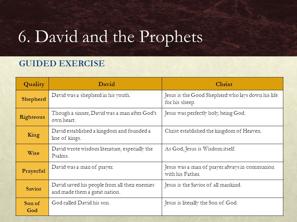 6. David and the Prophets GUIDED EXERCISE Quality David Christ