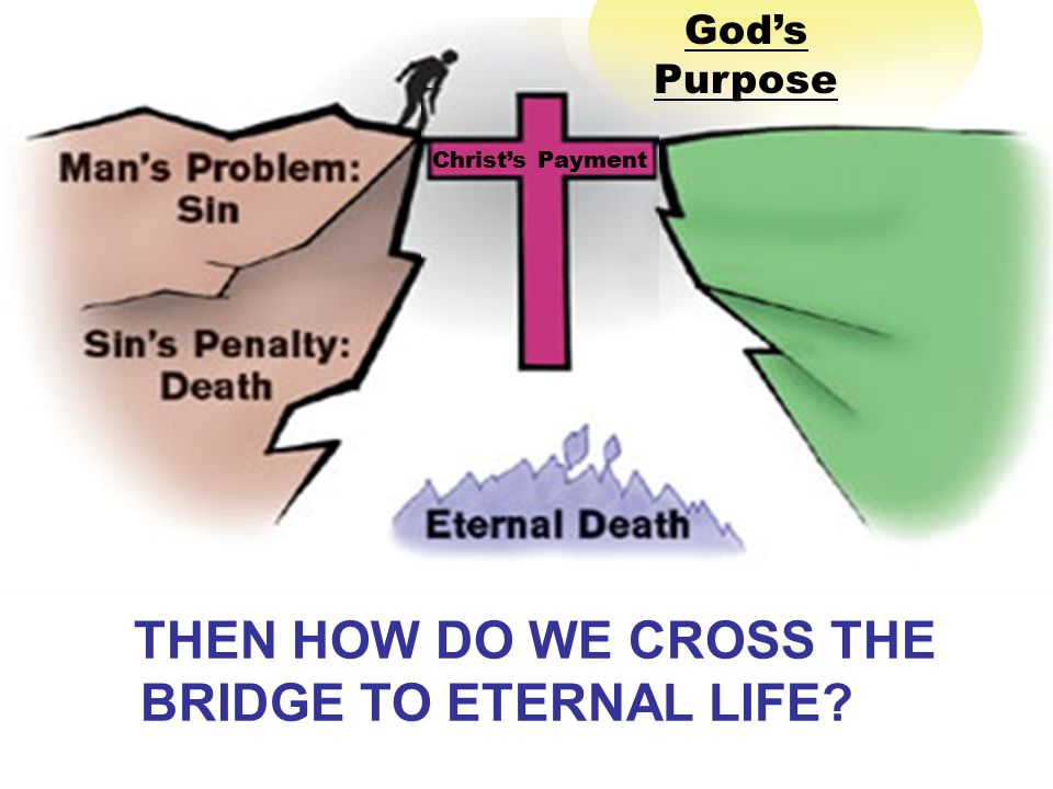 THEN HOW DO WE CROSS THE BRIDGE TO ETERNAL LIFE