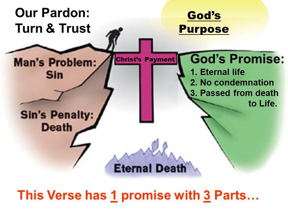 Our Pardon: Turn & Trust