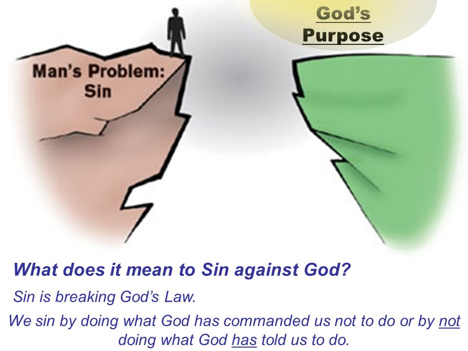 What does it mean to Sin against God