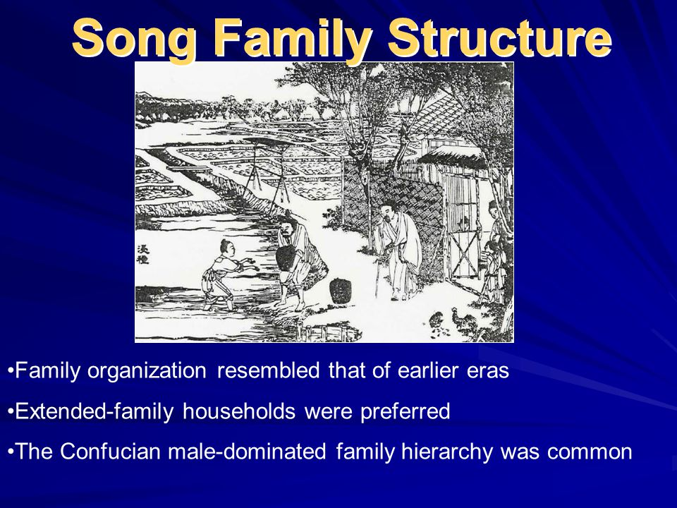 Song Family Structure Above is a picture of Suzhou in Jiangsu province showing houses along the Grand Canal.