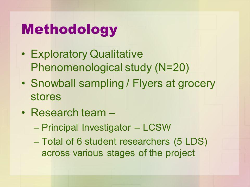 Methodology Exploratory Qualitative Phenomenological study (N=20)