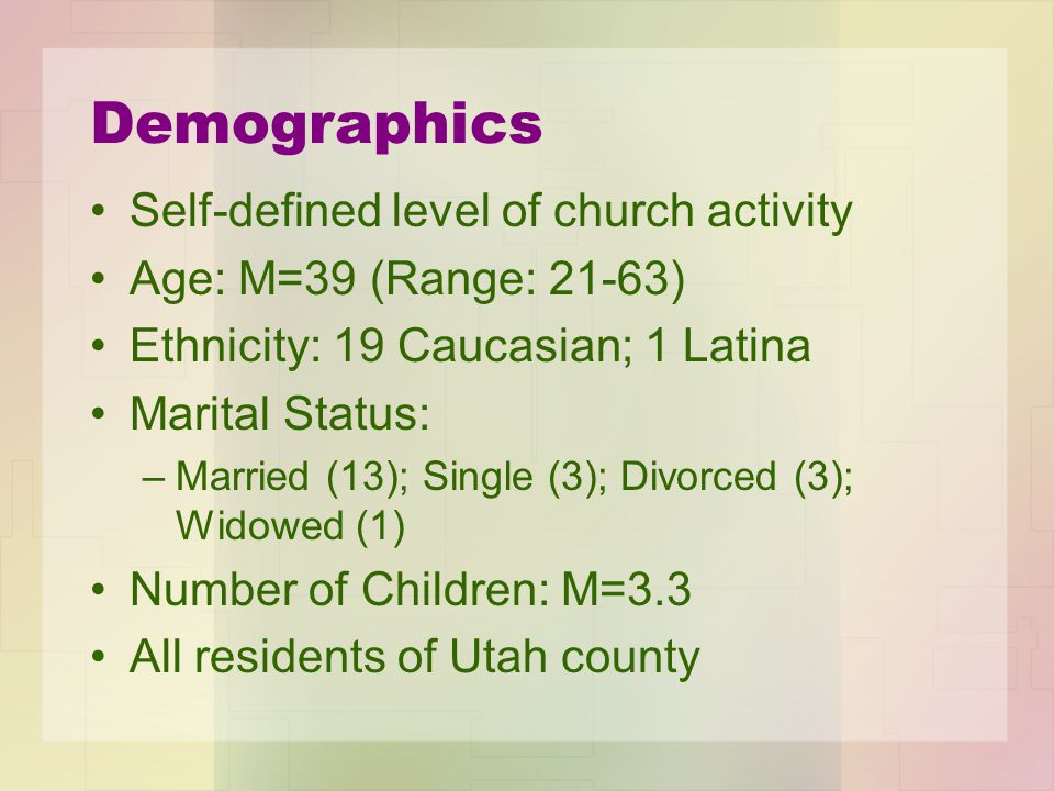Demographics Self-defined level of church activity