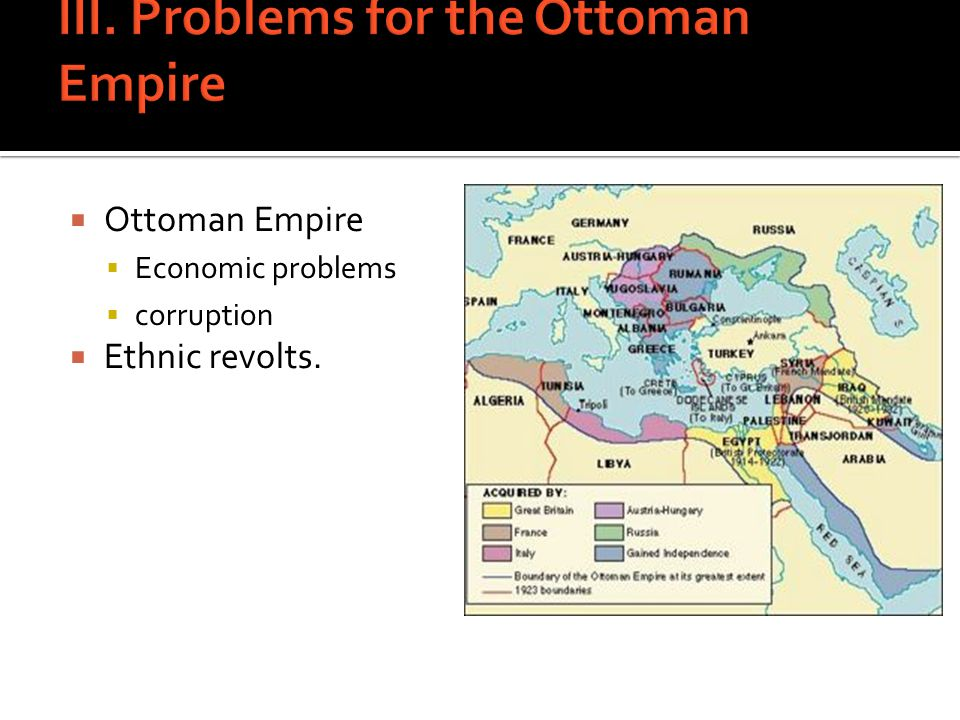 III. Problems for the Ottoman Empire