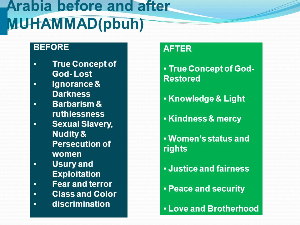 Arabia before and after MUHAMMAD(pbuh)