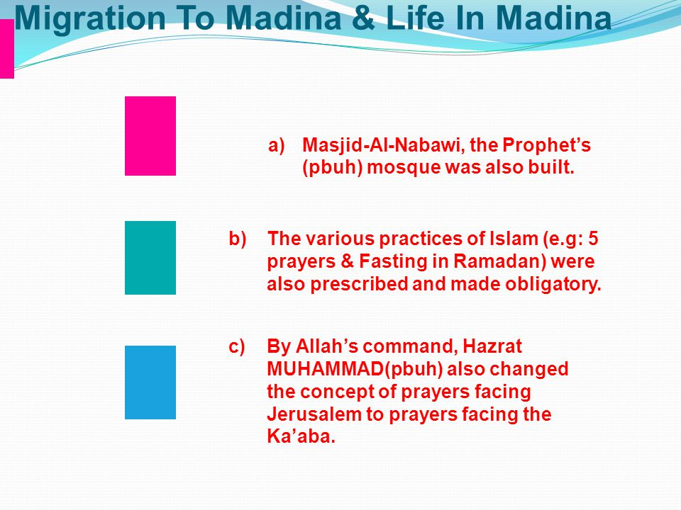 Migration To Madina & Life In Madina