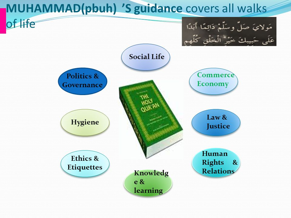 MUHAMMAD(pbuh) 'S guidance covers all walks of life