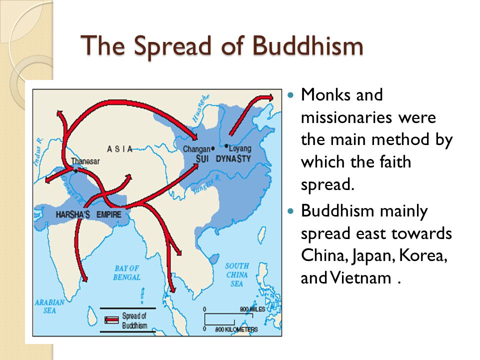 The Spread of Buddhism Monks and missionaries were the main method by which the faith spread.