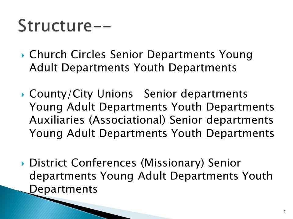 Structure-- Church Circles Senior Departments Young Adult Departments Youth Departments.