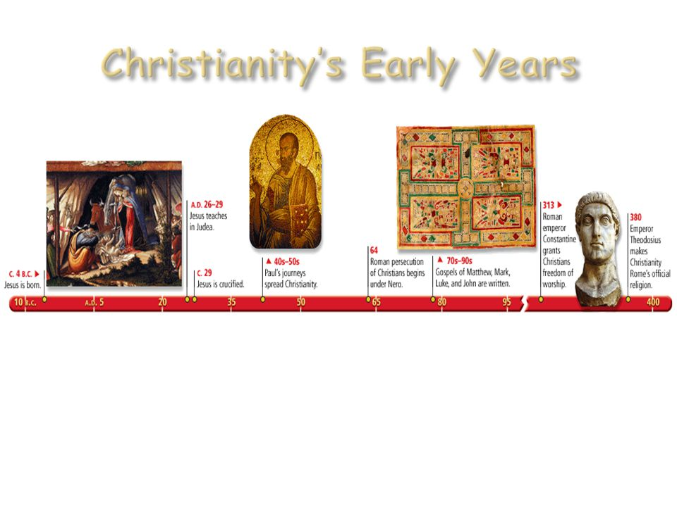 Christianity's Early Years