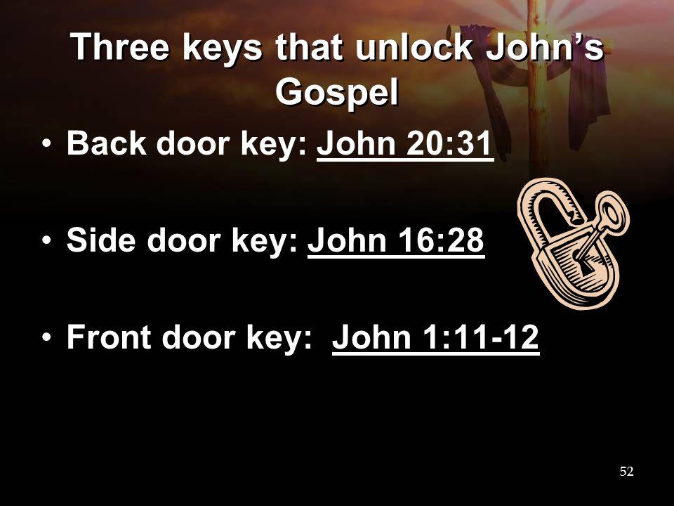 Three keys that unlock John's Gospel