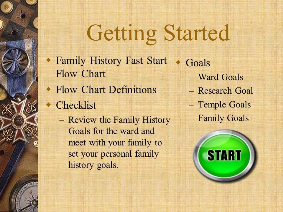 Getting Started Family History Fast Start Flow Chart Goals