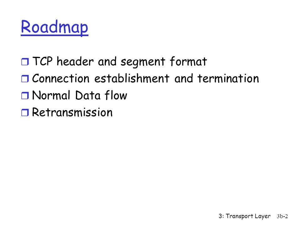 Roadmap TCP header and segment format