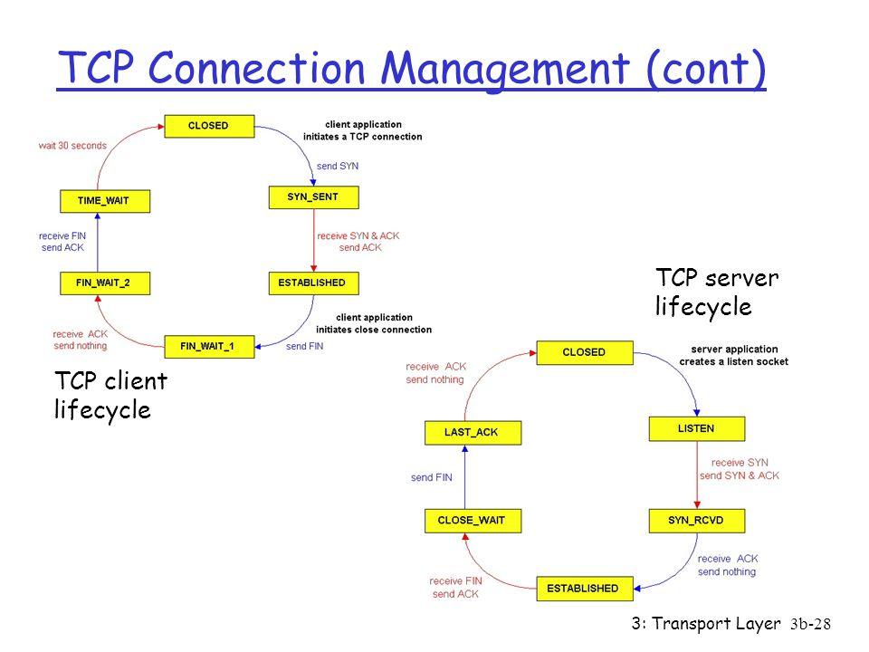 TCP Connection Management (cont)