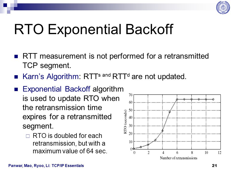 RTO Exponential Backoff