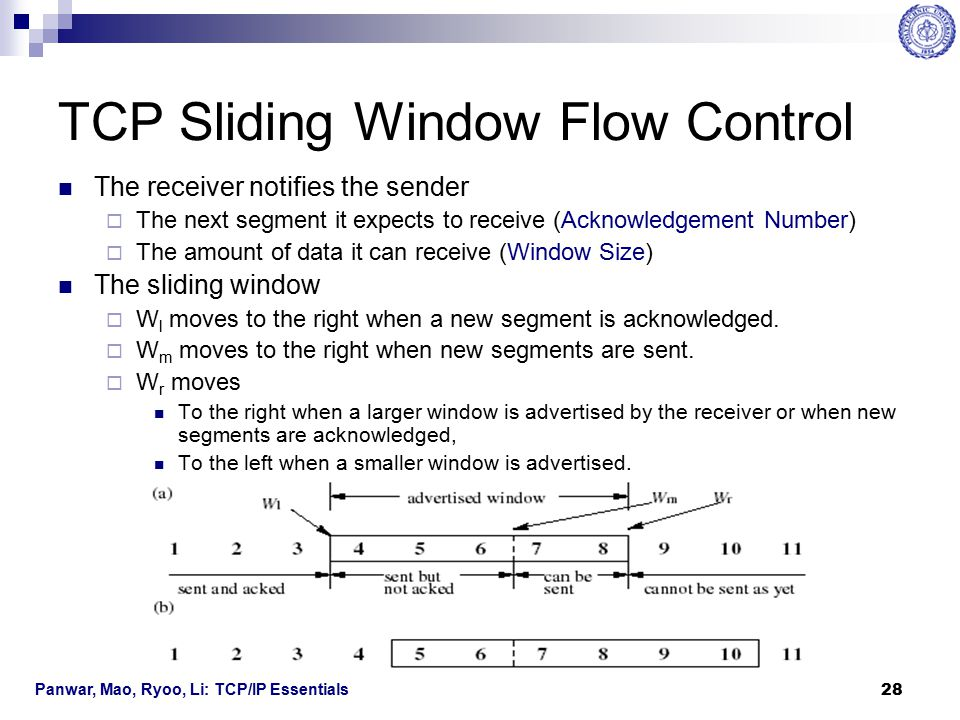 TCP Sliding Window Flow Control