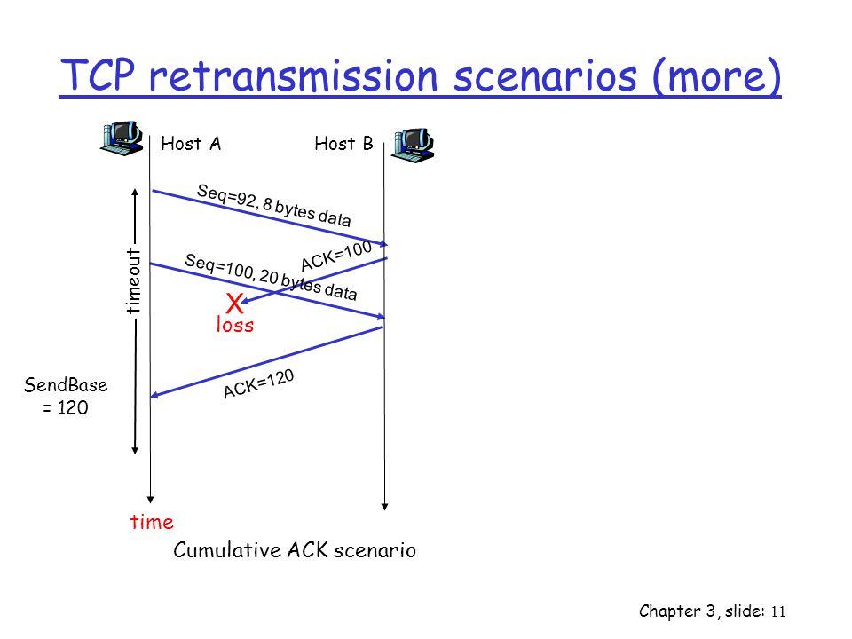TCP retransmission scenarios (more)