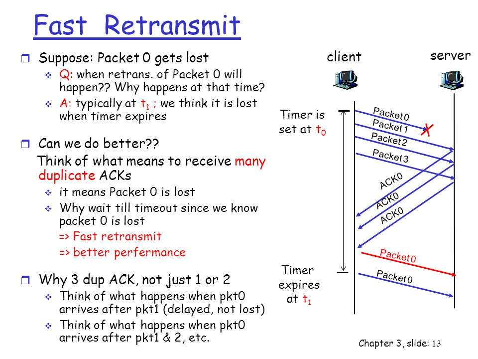 Fast Retransmit server client Suppose: Packet 0 gets lost