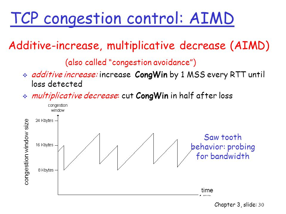 TCP congestion control: AIMD