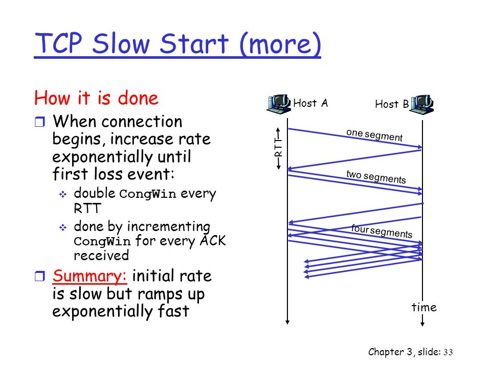 TCP Slow Start (more) How it is done