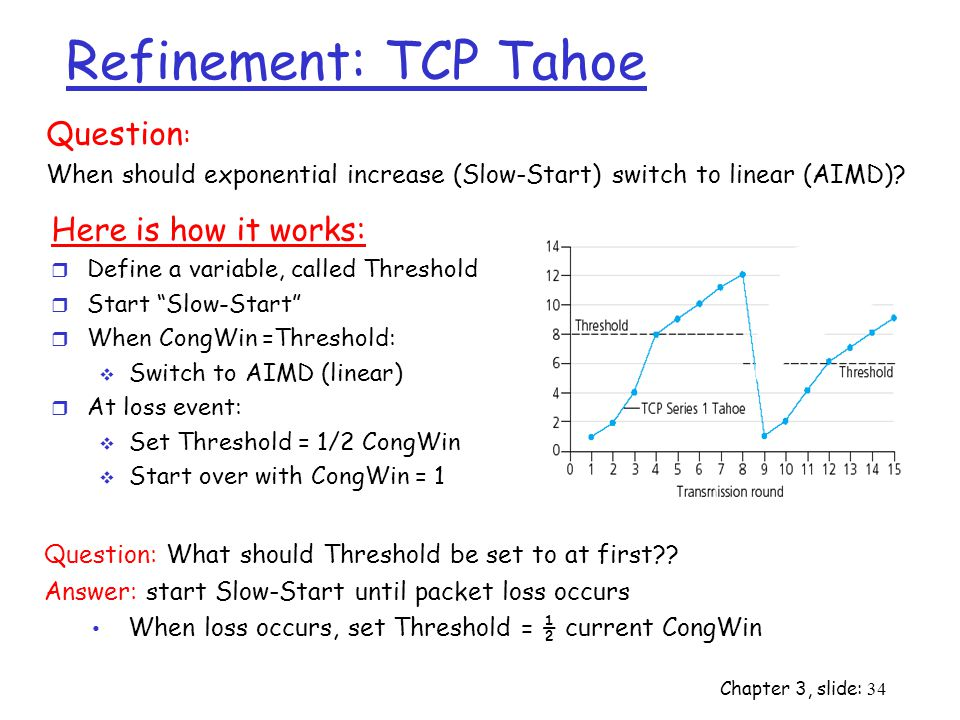 Refinement: TCP Tahoe Question: Here is how it works: