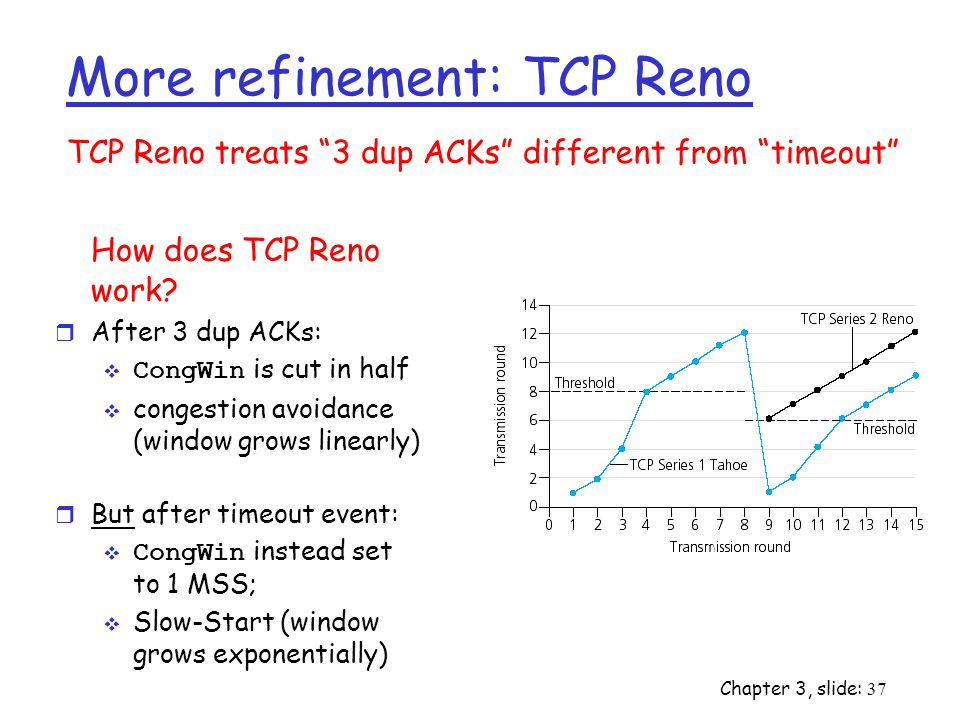 More refinement: TCP Reno