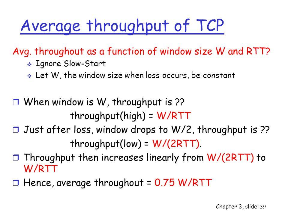 Average throughput of TCP