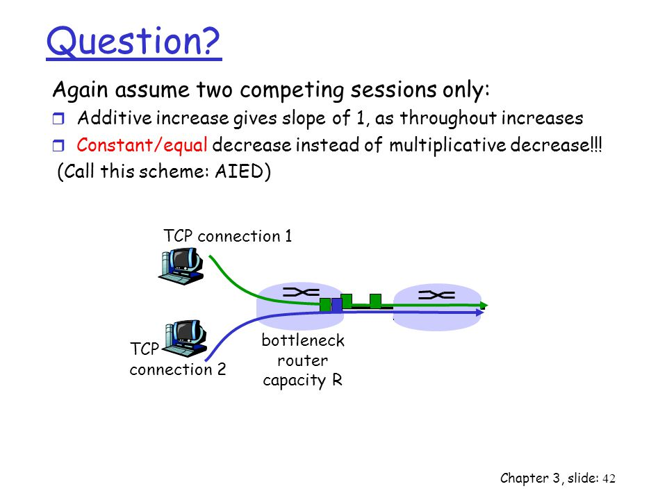 Question Again assume two competing sessions only: