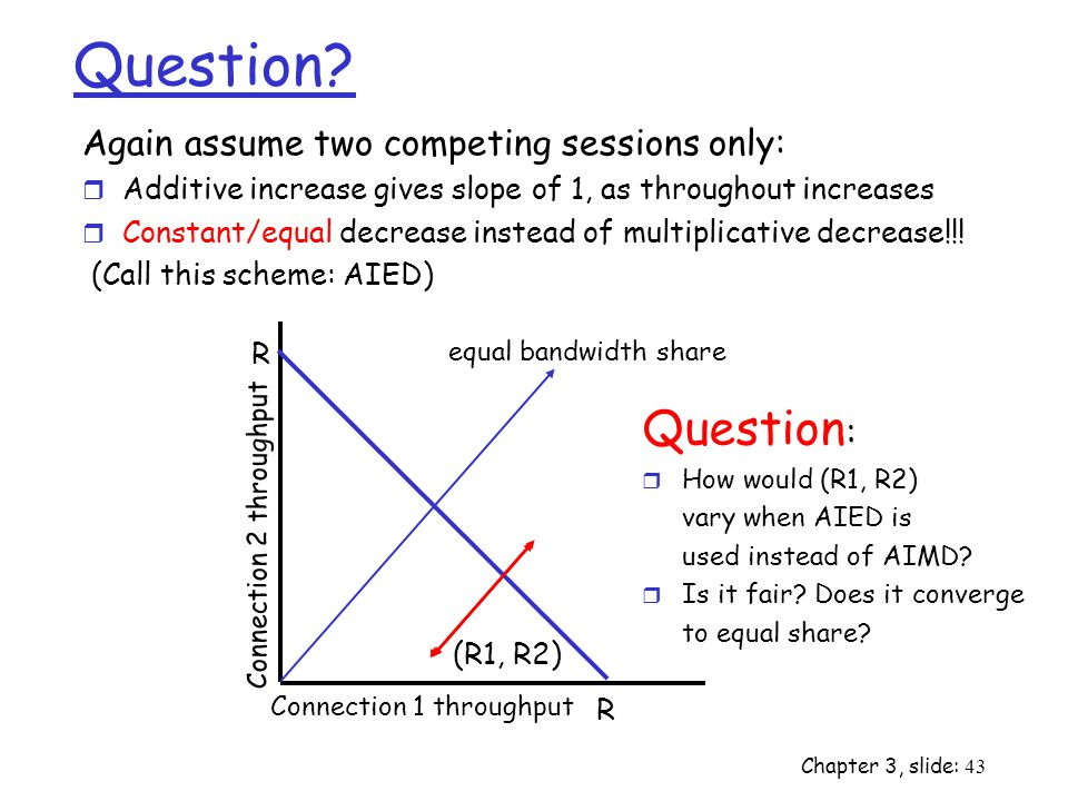 Question Question: Again assume two competing sessions only: