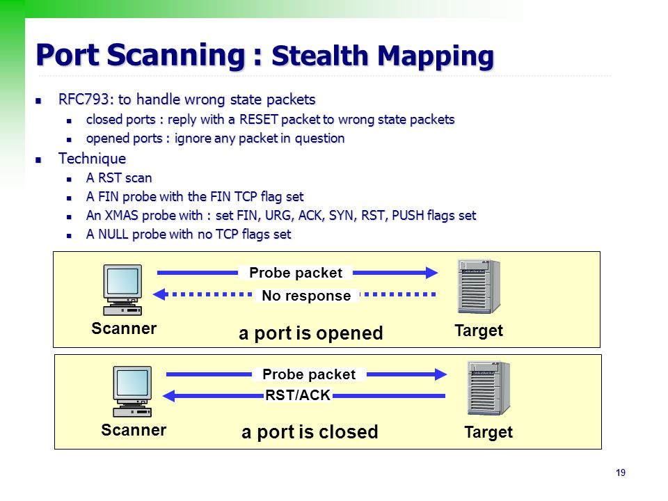 Port Scanning : Stealth Mapping