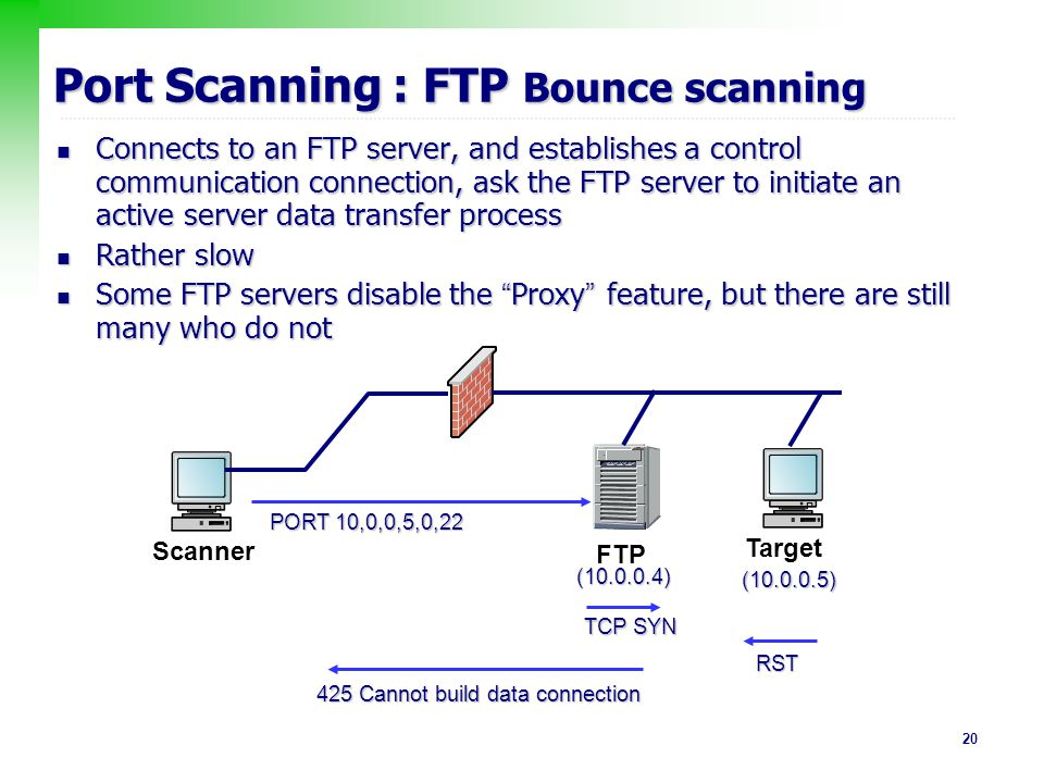 Port Scanning : FTP Bounce scanning