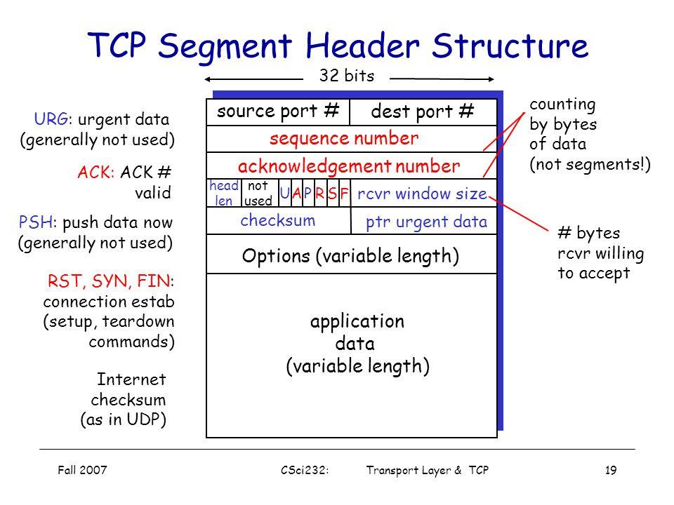 TCP Segment Header Structure