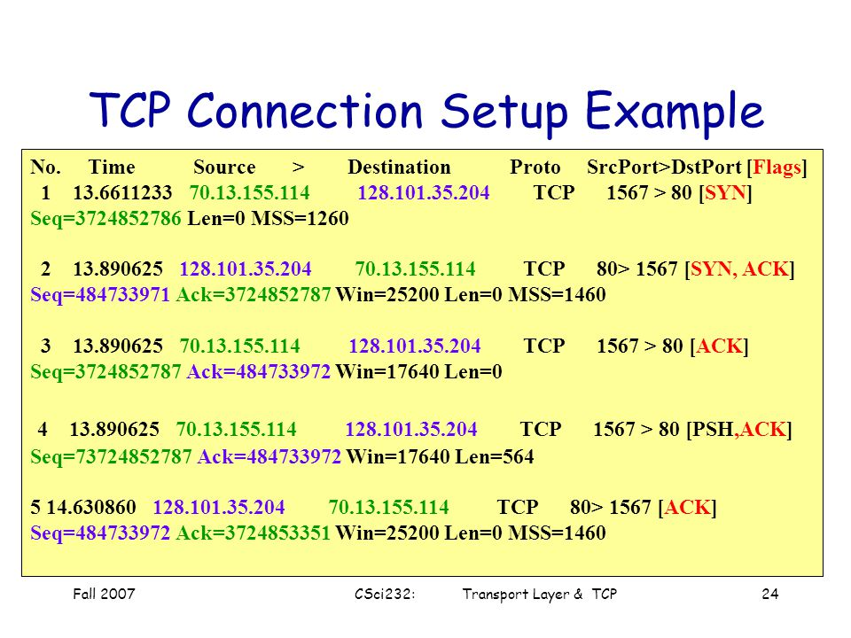 TCP Connection Setup Example