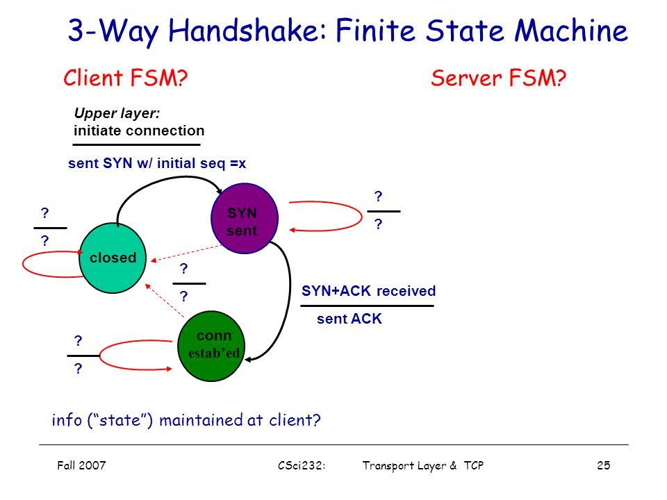 3-Way Handshake: Finite State Machine