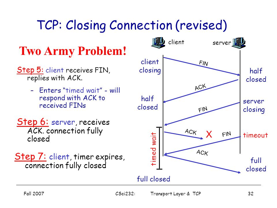 TCP: Closing Connection (revised)