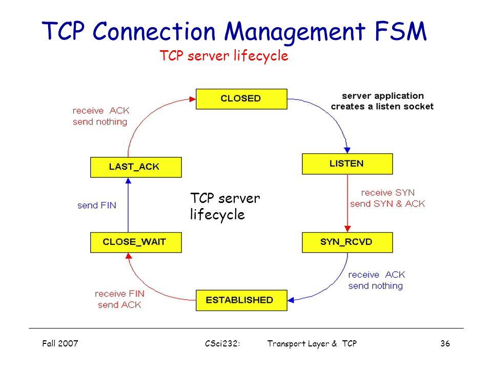 TCP Connection Management FSM