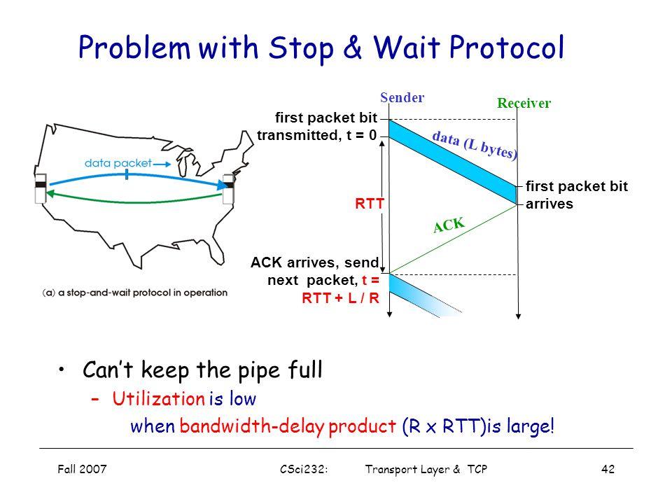 Problem with Stop & Wait Protocol