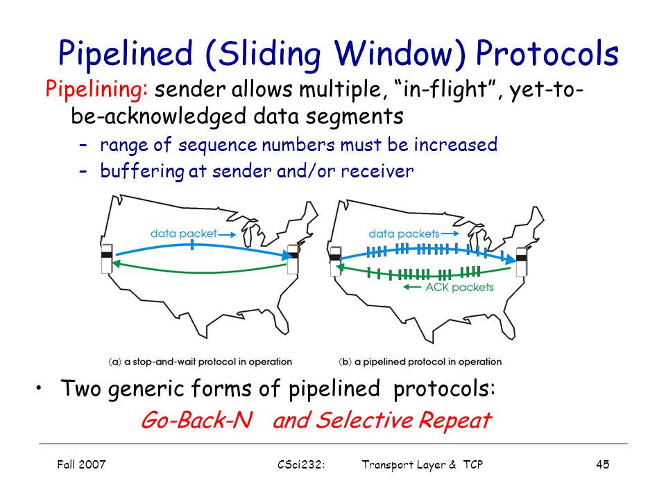 Pipelined (Sliding Window) Protocols